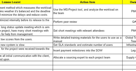lessons learnt project management template lessons learned template excel free project