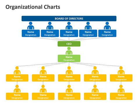 Organization Chart In Powerpoint Editable Templates Editable Organizational Chart Template