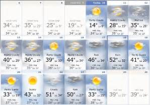 15 Day Forecast 15 Day Extended Forecast Cleveland Myideasbedroom