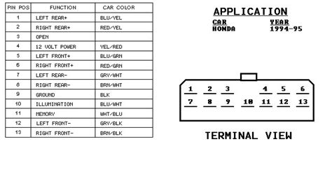 91 honda civic radio wiring diagram colors 91 get free