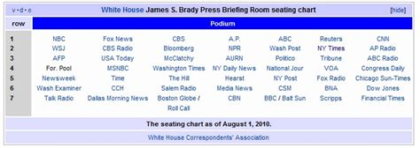 white house s brady press briefing room seating chart
