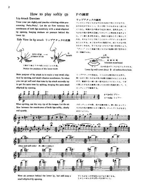 Suzuki Twinkle Twinkle Twinkle Flute Sheet