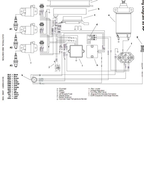 jet boat wiring diagram wiring diagram for a 1994 sea jet boat wiring get free image about wiring diagram