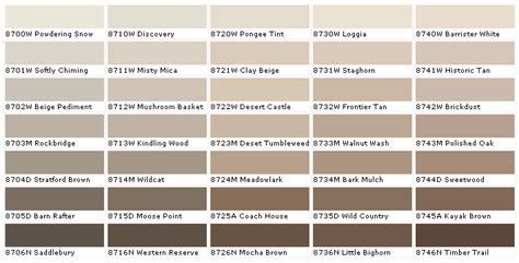 duron paints mocha brown desert walnut wash stratford brown this palette the brown