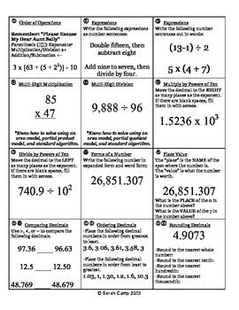 5th Grade Math Review Packet End Of Year Test Prep By