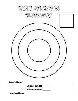 bohr model diagram worksheet 21 images of blank bohr model template geldfritz net