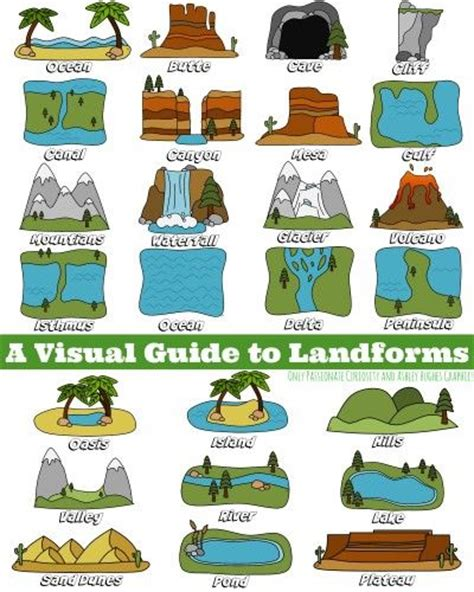 Visval Backpack Rivers 25 best ideas about geography on geography map geography lessons and map of continents