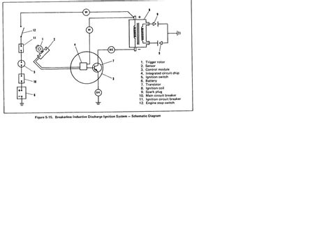 shovelhead ignition wiring diagram get free image about