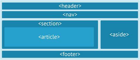 cabecera html5 droches agosto 2014