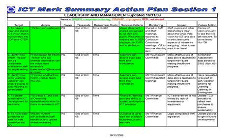 action plan bing images