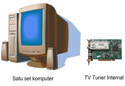 Tv Tuner Eksternal ilmu shooting indonesia definisi jenis pengoperasian tv tuner dan eksternal