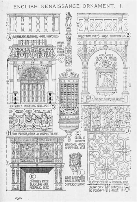 sir banister fletcher english renaissance ornaments a history of architecture on