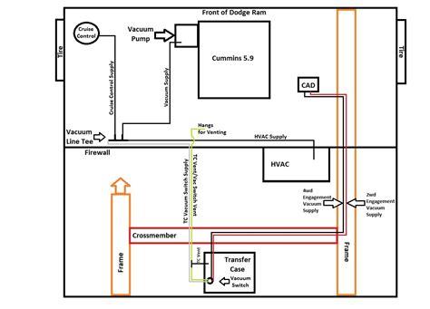 1996 chevy transfer wiring diagram 1996 free engine