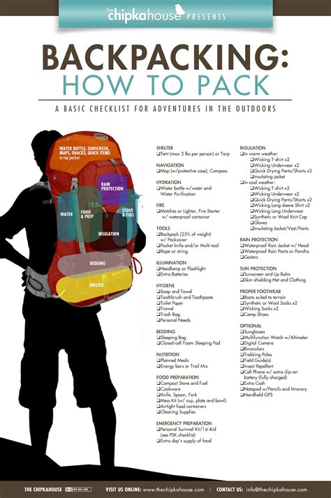 best way to the best way to pack your backpack backpaco world explorer