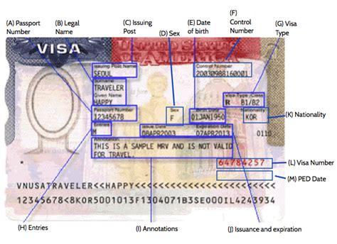 Will I Get H1b Visa If I Do Mba by How To Read A Us Visa St Daryanani