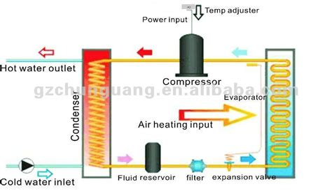 ac capacitor working principle ac capacitor working principle 28 images how does an air conditioner work electrical