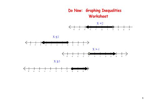 Graphing Inequalities On A Number Line Worksheet by 12 Best Images Of Linear Equations And Inequalities