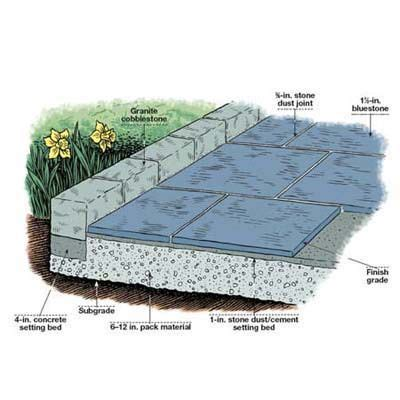 25 best ideas about how to lay pavers on diy