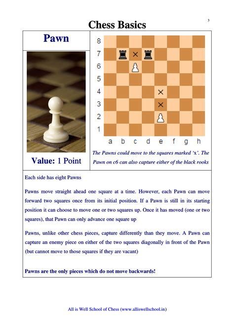 printable directions for chess chess rules related keywords suggestions chess rules