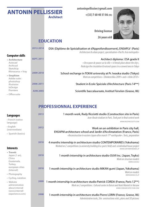 Cv In curriculum vitae resume template