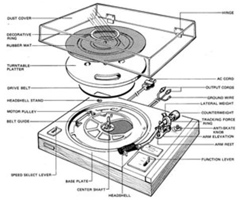 record player parts diagram pioneer pl 112d manual 2 speed belt drive turntable