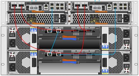 Netapp Add Disk Shelf by Image Gallery Netapp Shelf