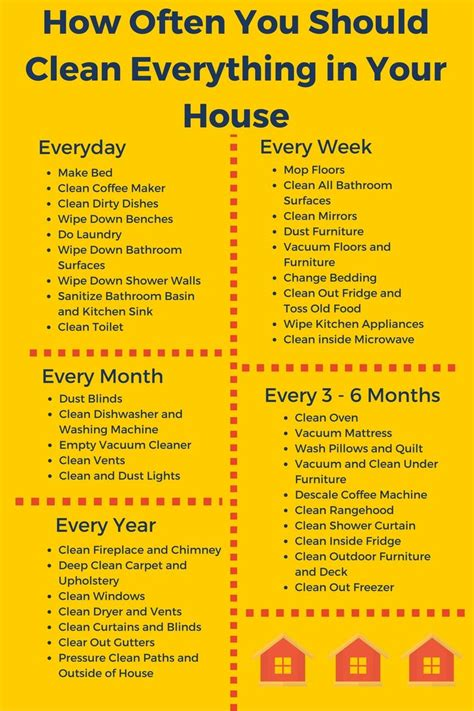should you hire a house cleaner or a housekeeper los angeles