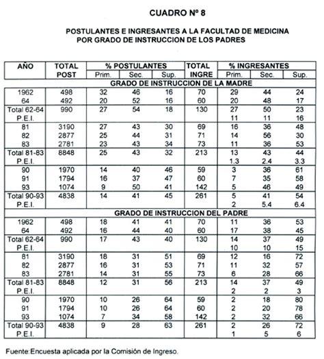 cuadro de merito docentes para contrato 2016 newhairstylesformen2014 cuadro de merito para contrato de docentes 2016 new