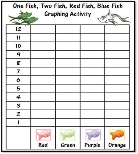 printable goldfish graph goldfish cracker math worksheet goldfish tales printable