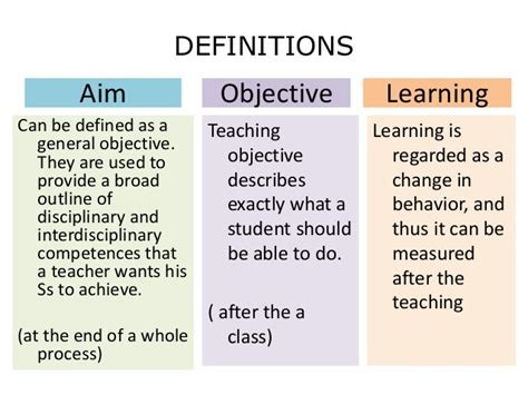 objectives of teaching teaching objectives aims