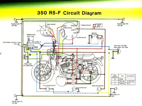 rd 350 wiring diagram regulator rectifier deere m
