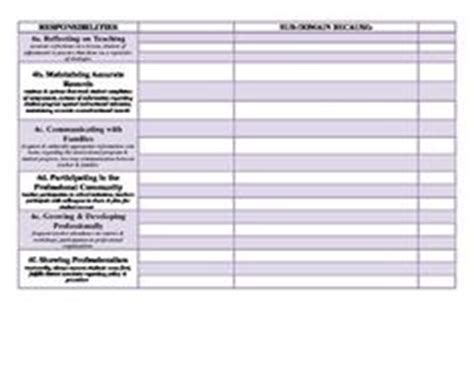 danielson lesson plan template doc