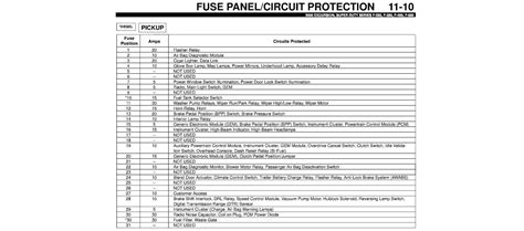 fuse panel diagram    diesel  litre  engine compartment  passenger