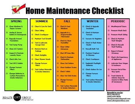 home maintenance plan 1000 images about rental property on pinterest seasons
