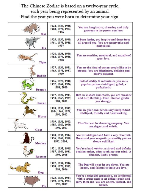 printable chinese zodiac chart new calendar template site