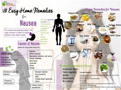 20 easy home remedies for nausea home remedies
