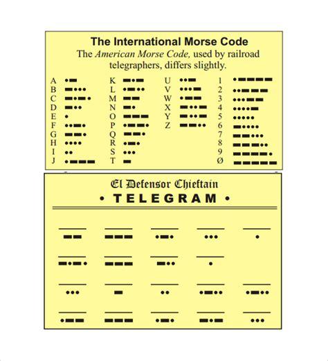 Morse Code Table by Morse Code Alphabet Chart