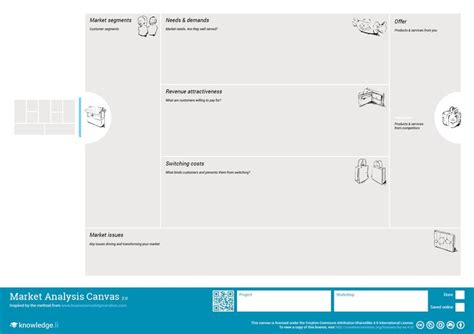 the startup analysis canvas books startup infographic market analysis canvas plot the