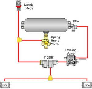 sealco commercial vehicle products piping diagrams