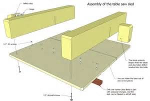 table saw plans small table saw sled plans