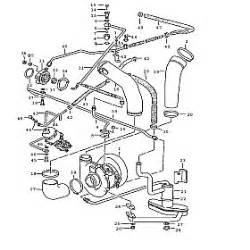 volkswagen tdi wiring diagram get free image about wiring diagram