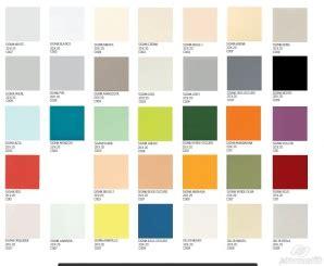 azulejos  colores decoracion del hogar evenaiacom