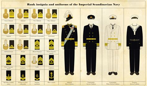 Navy Uniform Rank Insignia | navy uniforms navy uniforms by rank