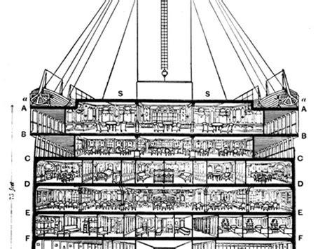 titanic diagram rms titanic deck plans the wreck of rms titanic decks on