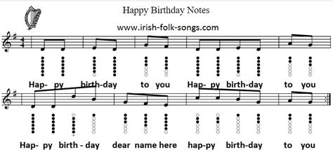 row row your boat tin whistle happy birthday sheet music and tin whistle notes irish