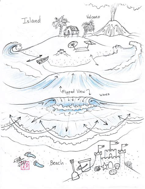 how to draw doodle waves draw waves 2 by diana huang on deviantart