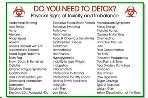 When Do You Need Detox by Do You Need To Detox Arbonne Vegans