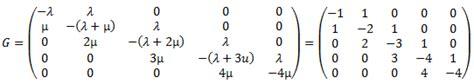 cadenas de markov distribucion limite distribuci 243 n estacionaria de una cadena de markov en