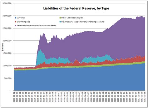 frb whats next federal reserve system federal reserve stuck in catch 22 analysis