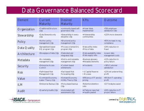 data governance framework template sustaining data
